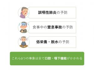 誤嚥性肺炎3